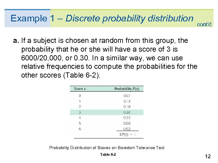 Example 1 – Discrete probability distribution cont'd a. If a subject is chosen at