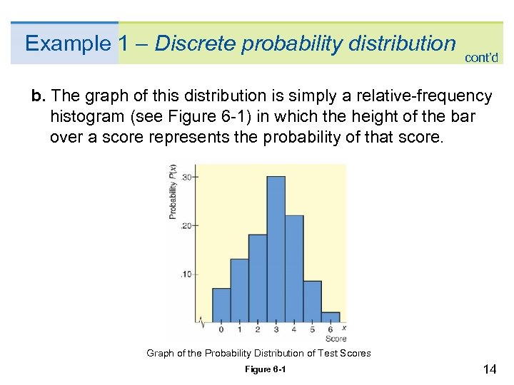 Example 1 – Discrete probability distribution cont'd b. The graph of this distribution is