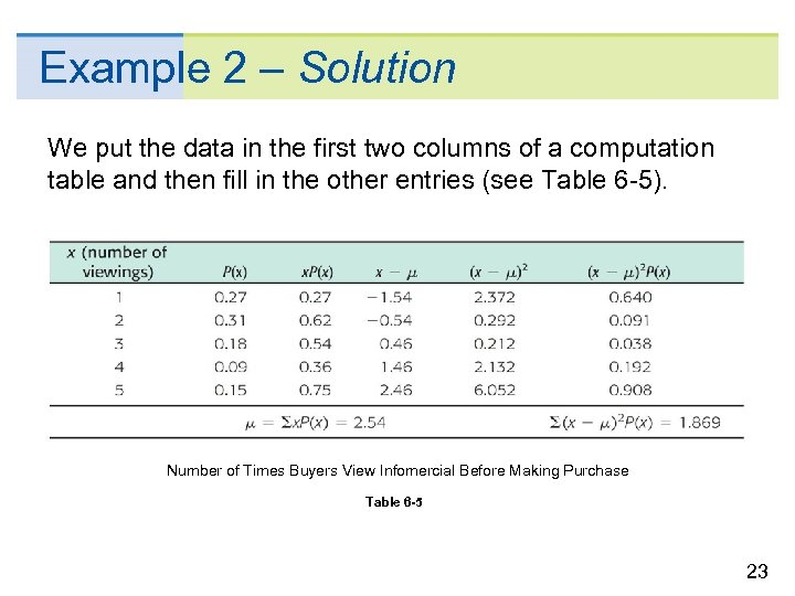 Example 2 – Solution We put the data in the first two columns of