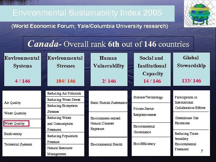 Environmental Sustainability Index 2005 (World Economic Forum; Yale/Columbia University research) Canada- Overall rank 6