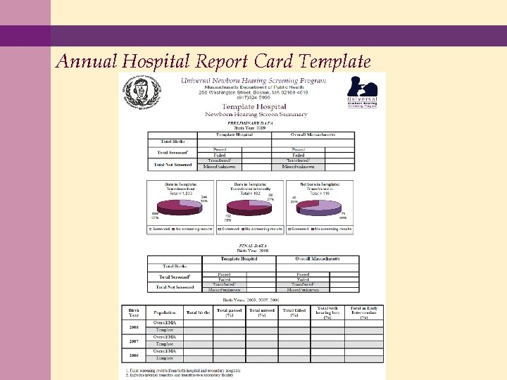Annual Hospital Report Card Template