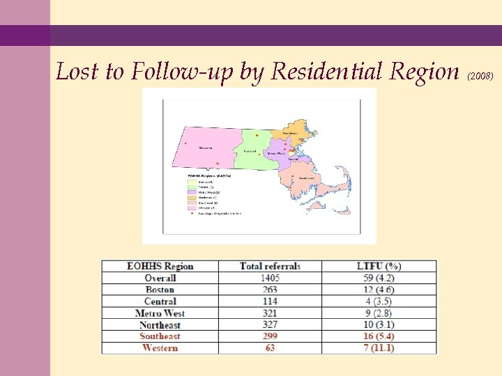 Lost to Follow-up by Residential Region (2008)