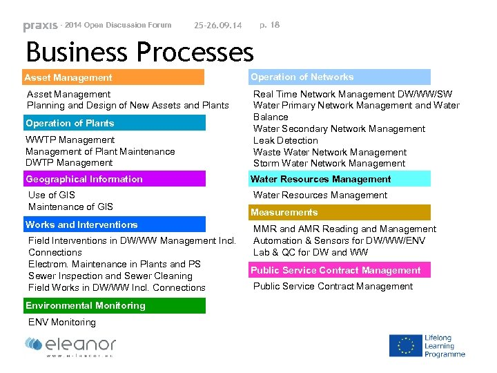 - 2014 Open Discussion Forum p. 18 25 -26. 09. 14 Business Processes Asset