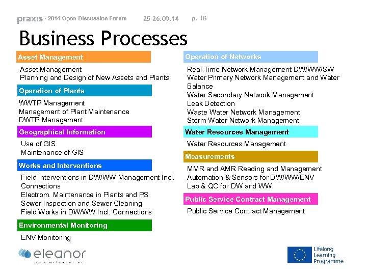 - 2014 Open Discussion Forum p. 18 25 -26. 09. 14 Business Processes Asset
