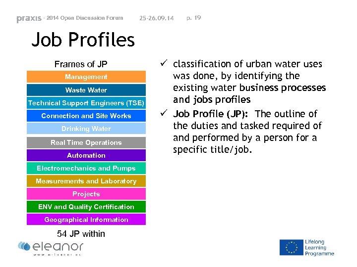 - 2014 Open Discussion Forum 25 -26. 09. 14 p. 19 Job Profiles Frames