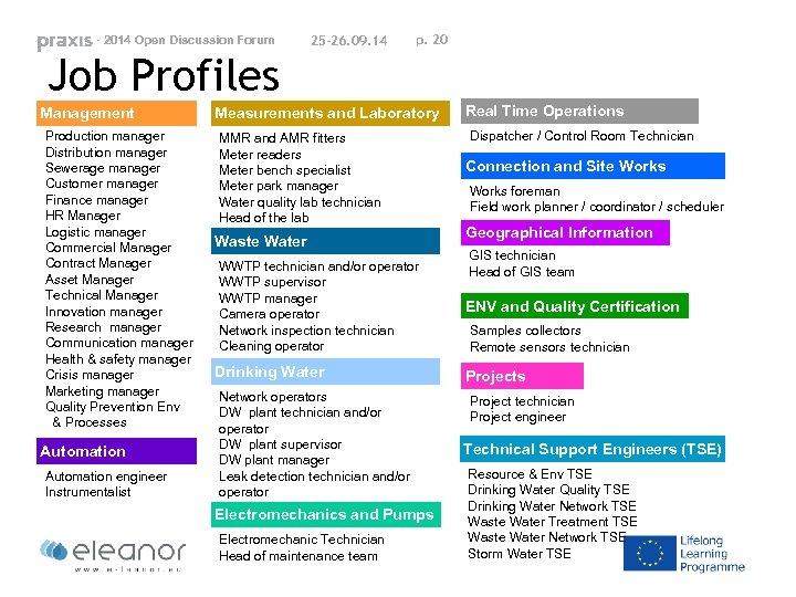 - 2014 Open Discussion Forum 25 -26. 09. 14 p. 20 Job Profiles Management