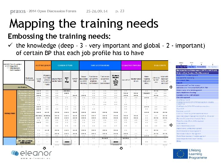 - 2014 Open Discussion Forum 25 -26. 09. 14 p. 23 Mapping the training
