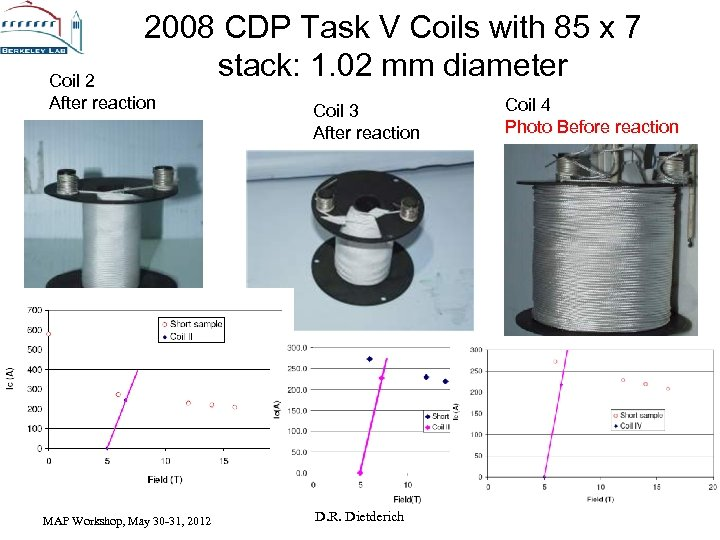 2008 CDP Task V Coils with 85 x 7 stack: 1. 02 mm diameter