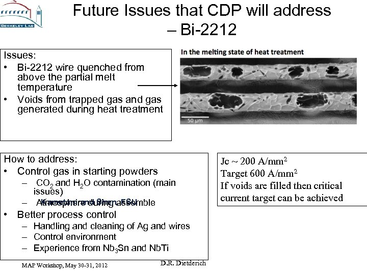 Future Issues that CDP will address – Bi-2212 Issues: • Bi-2212 wire quenched from