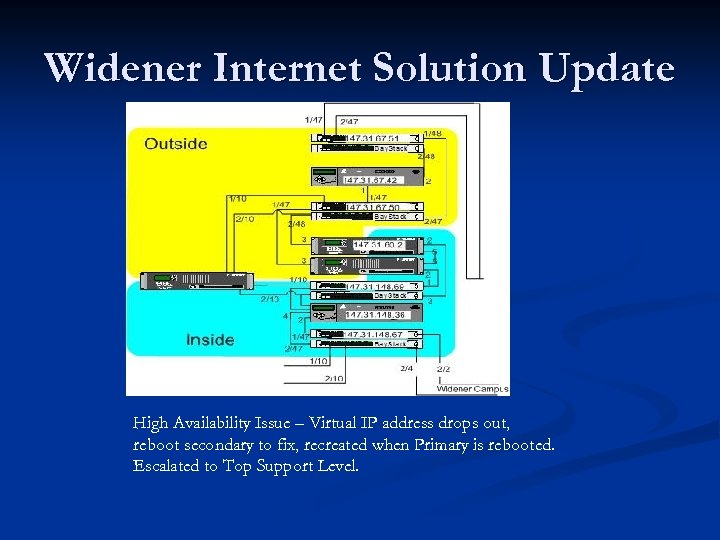 Widener Internet Solution Update High Availability Issue – Virtual IP address drops out, reboot