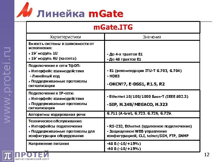 Линейка m. Gate. ITG www. protei. ru Характеристики Емкость системы в зависимости от исполнения: