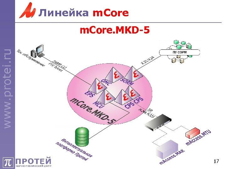 Линейка m. Core www. protei. ru m. Core. MKD-5 π ПРОТЕЙ НАУЧНО-ТЕХНИЧЕСКИЙ ЦЕНТР 17