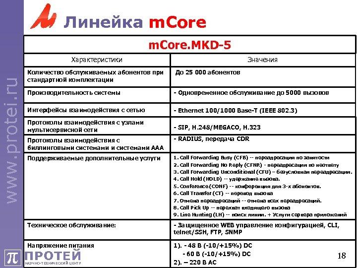 Линейка m. Core. MKD-5 www. protei. ru Характеристики Значения Количество обслуживаемых абонентов при стандартной
