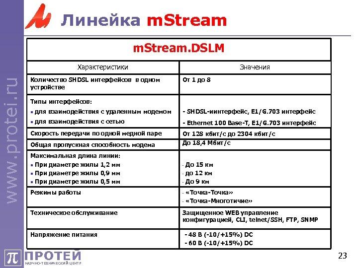 Линейка m. Stream. DSLM www. protei. ru Характеристики Количество SHDSL интерфейсов в одном устройстве