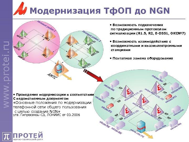 Модернизация Тф. ОП до NGN www. protei. ru • Возможность подключения по традиционным протоколам
