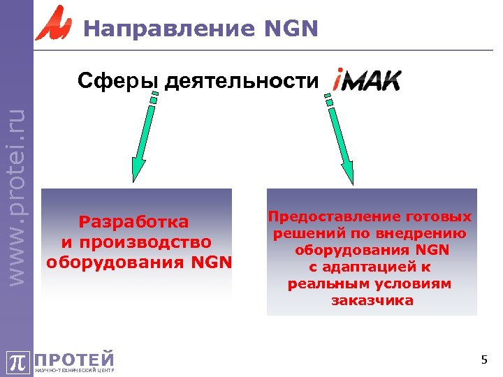 Направление NGN www. protei. ru Сферы деятельности Разработка и производство оборудования NGN π ПРОТЕЙ