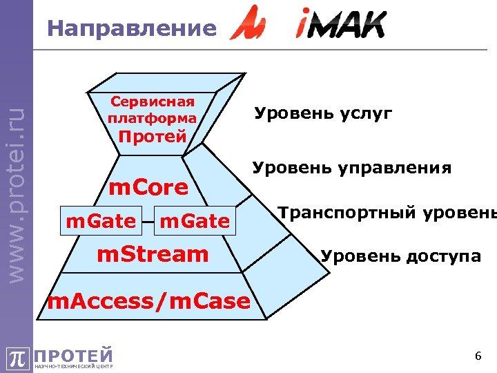 www. protei. ru Направление Сервисная платформа Уровень услуг Протей m. Core m. Gate m.