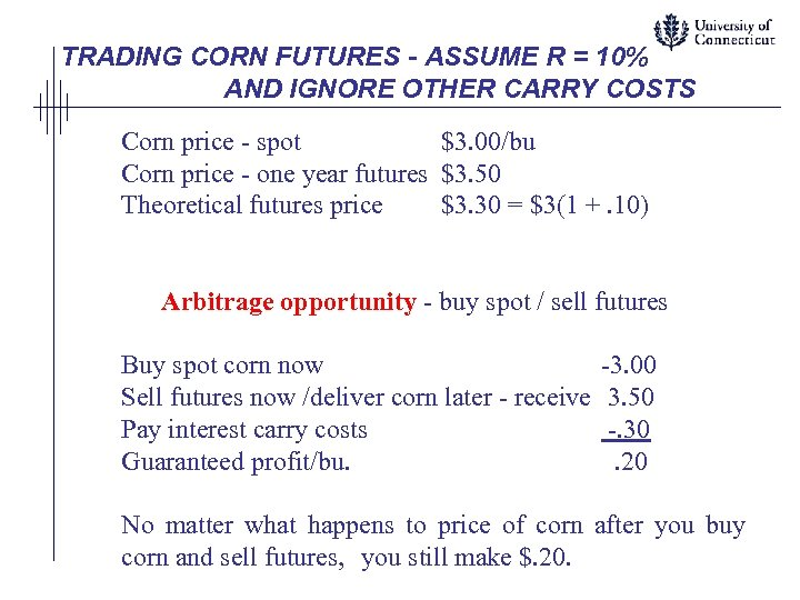 TRADING CORN FUTURES - ASSUME R = 10% AND IGNORE OTHER CARRY COSTS Corn
