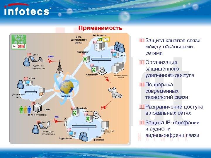 Применимость Ш Защита каналов связи между локальными сетями Ш Организация защищенного удаленного доступа Ш