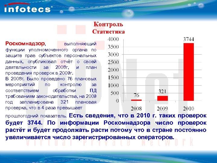 Технология Vi. PNet Контроль Статистика Роскомнадзор, выполняющий функции уполномоченного органа по защите прав субъектов