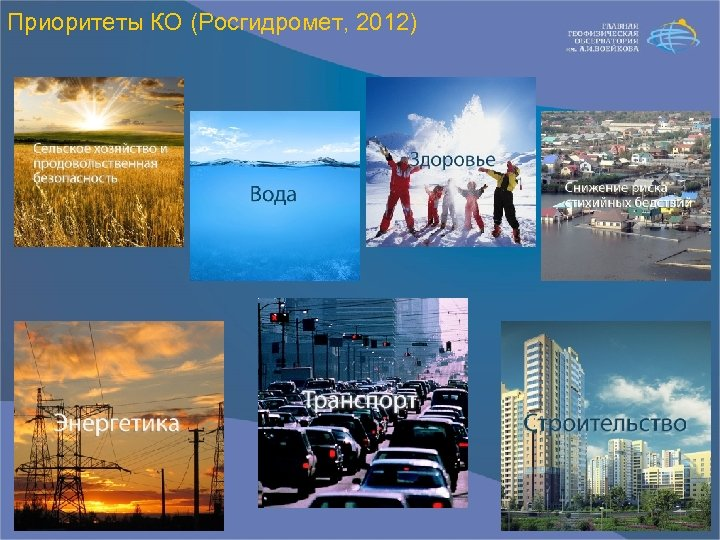 Приоритеты КО (Росгидромет, 2012)