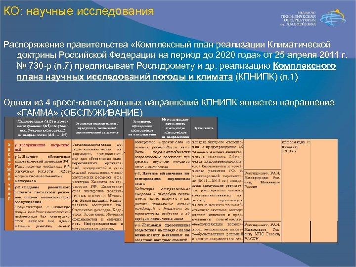 КО: научные исследования Распоряжение правительства «Комплексный план реализации Климатической доктрины Российской Федерации на период
