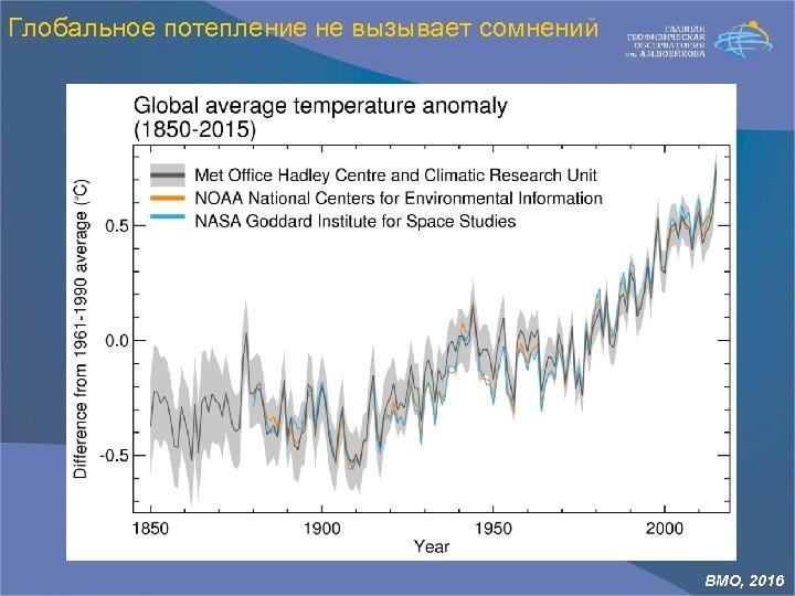 Глобальное потепление не вызывает сомнений ВМО, 2016