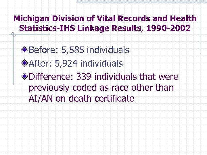 Michigan Division of Vital Records and Health Statistics-IHS Linkage Results, 1990 -2002 Before: 5,
