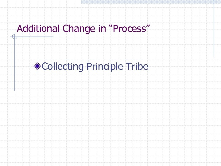 "Additional Change in ""Process"" Collecting Principle Tribe"
