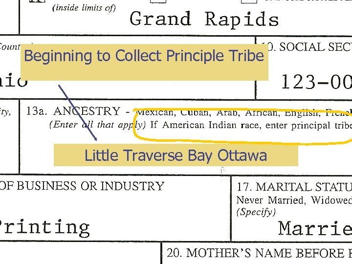 Beginning to Collect Principle Tribe Little Traverse Bay Ottawa