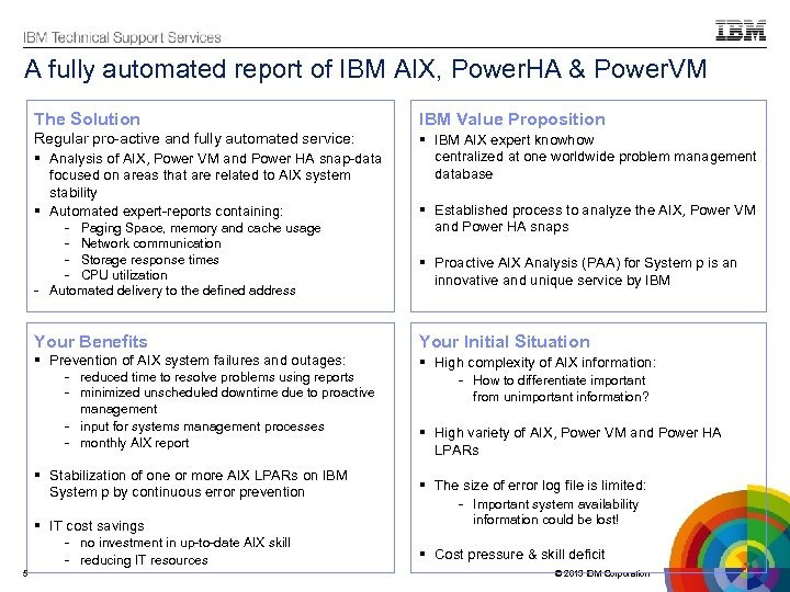 A fully automated report of IBM AIX, Power. HA & Power. VM The Solution