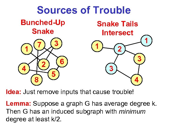 Sources of Trouble Bunched-Up Snake 1 3 7 4 8 1 6 2 5