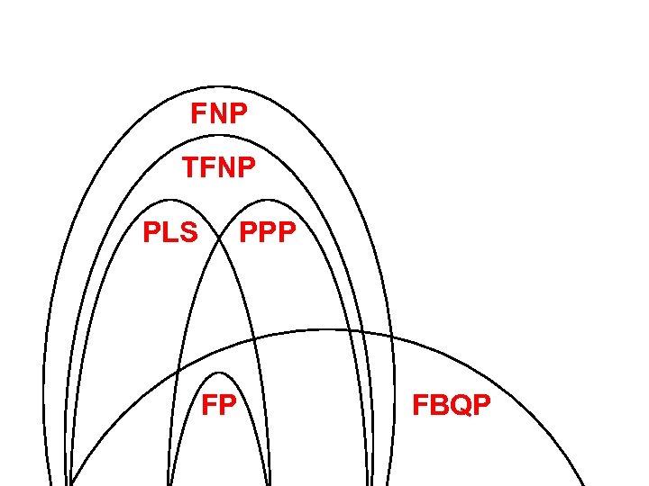 FNP TFNP PLS PPP FP FBQP
