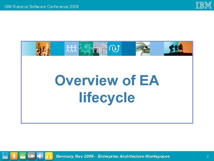 IBM Rational Software Conference 2009 Overview of EA lifecycle Germany Nov 2009 – Enterprise