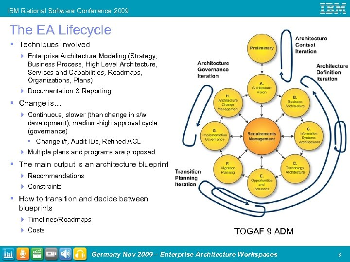 IBM Rational Software Conference 2009 The EA Lifecycle § Techniques involved 4 Enterprise Architecture