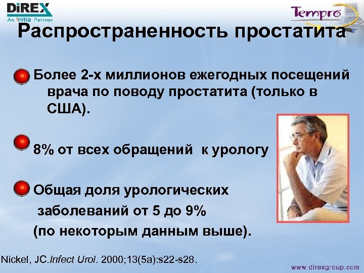 Распространенность простатита Более 2 -х миллионов ежегодных посещений врача по поводу простатита (только в