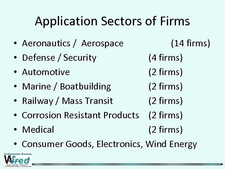 Application Sectors of Firms • • Aeronautics / Aerospace (14 firms) Defense / Security