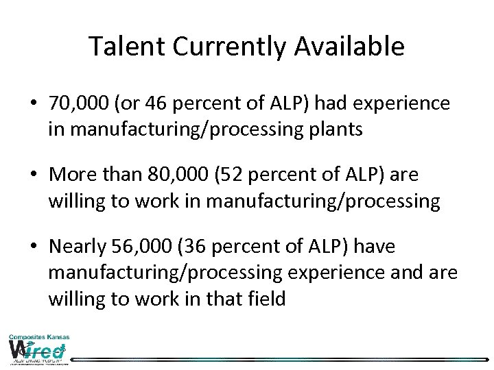 Talent Currently Available • 70, 000 (or 46 percent of ALP) had experience in