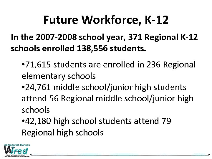 Future Workforce, K-12 In the 2007 -2008 school year, 371 Regional K-12 schools enrolled