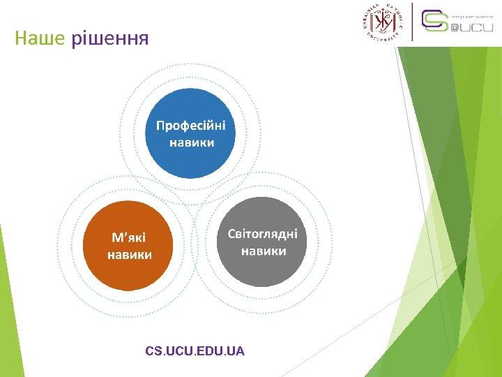 Наше рішення CS. UCU. EDU. UA