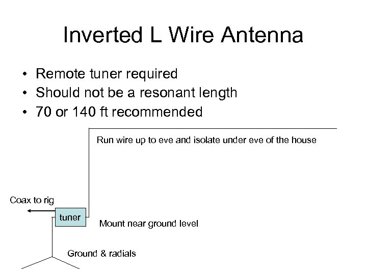 Inverted L Wire Antenna • Remote tuner required • Should not be a resonant