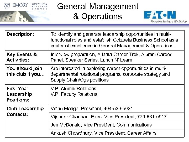General Management & Operations Description: To identify and generate leadership opportunities in multifunctional roles