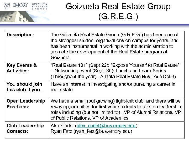 Goizueta Real Estate Group (G. R. E. G. ) Description: The Goizueta Real Estate