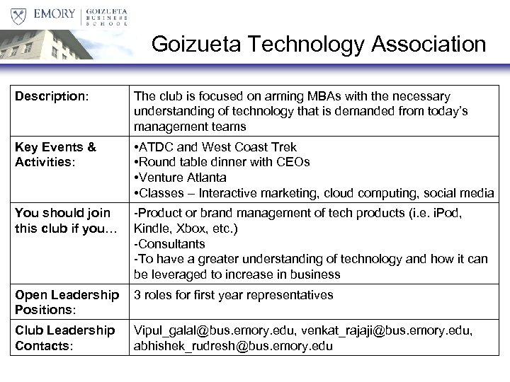 Goizueta Technology Association Description: The club is focused on arming MBAs with the necessary