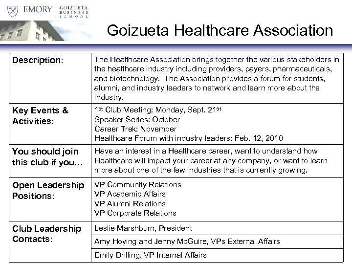 Goizueta Healthcare Association Description: The Healthcare Association brings together the various stakeholders in the
