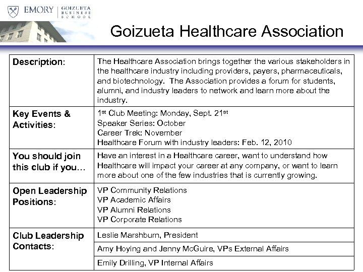 Goizueta Healthcare Association Description: The Healthcare Association brings together the various stakeholders in the
