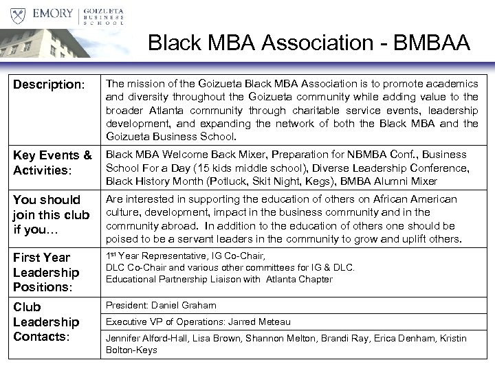 Black MBA Association - BMBAA Description: The mission of the Goizueta Black MBA Association
