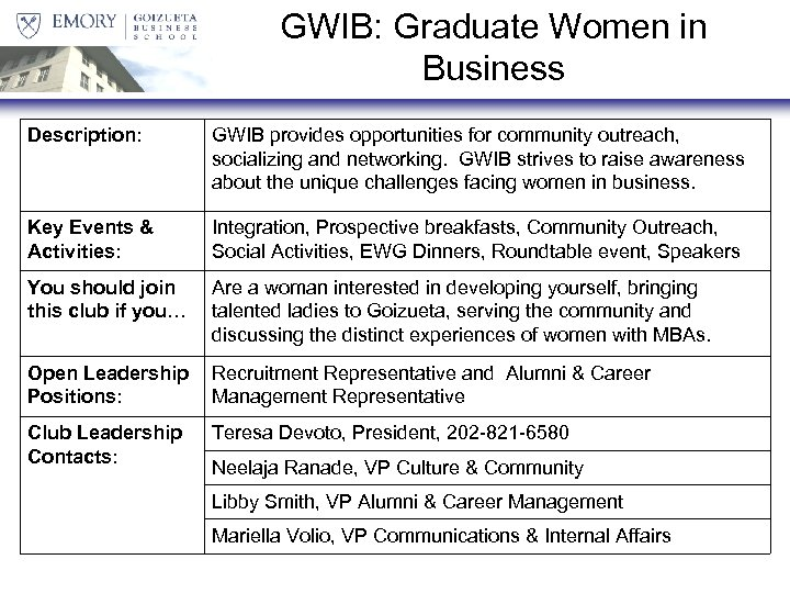 GWIB: Graduate Women in Business Description: GWIB provides opportunities for community outreach, socializing and