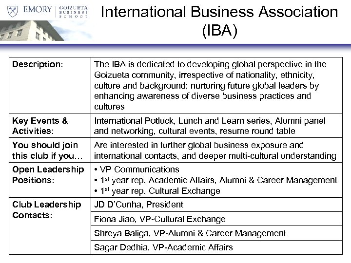 International Business Association (IBA) Description: The IBA is dedicated to developing global perspective in