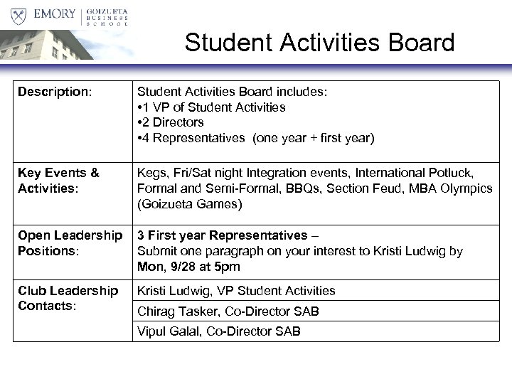 Student Activities Board Description: Student Activities Board includes: • 1 VP of Student Activities